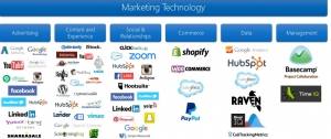 Marketing Technology Matrix